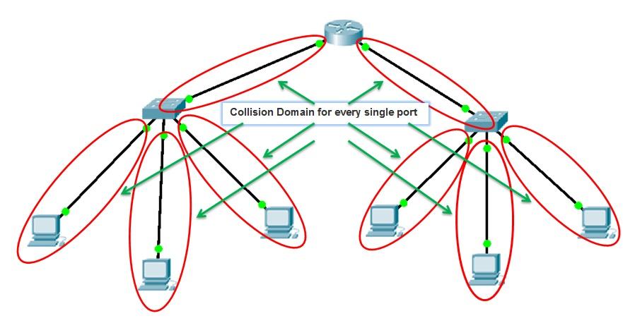 colition domain
